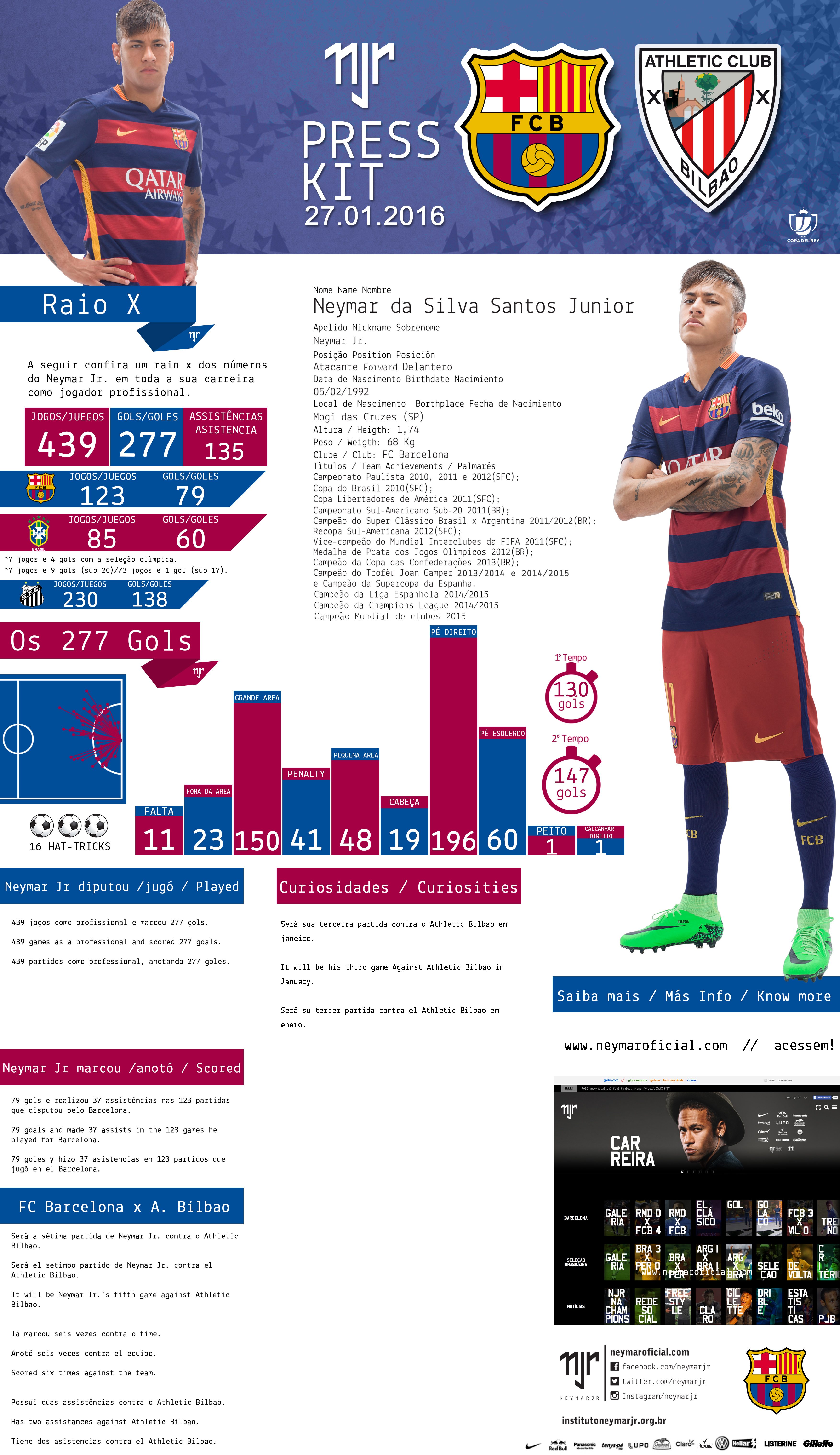 Press Kit - Neymar Jr - FC Barcelona x Atletico de Bilbao - Copa do Rei 84428546d9e04