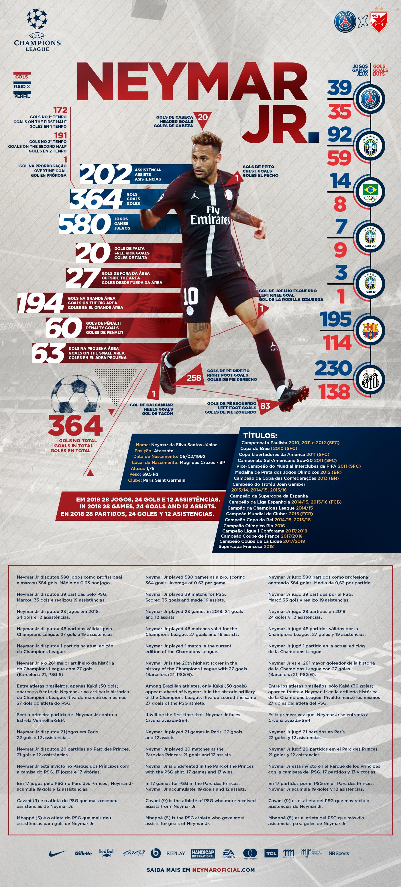 55af99a6fb Press Kit - PSG x Red Star Belgrade - Champions League