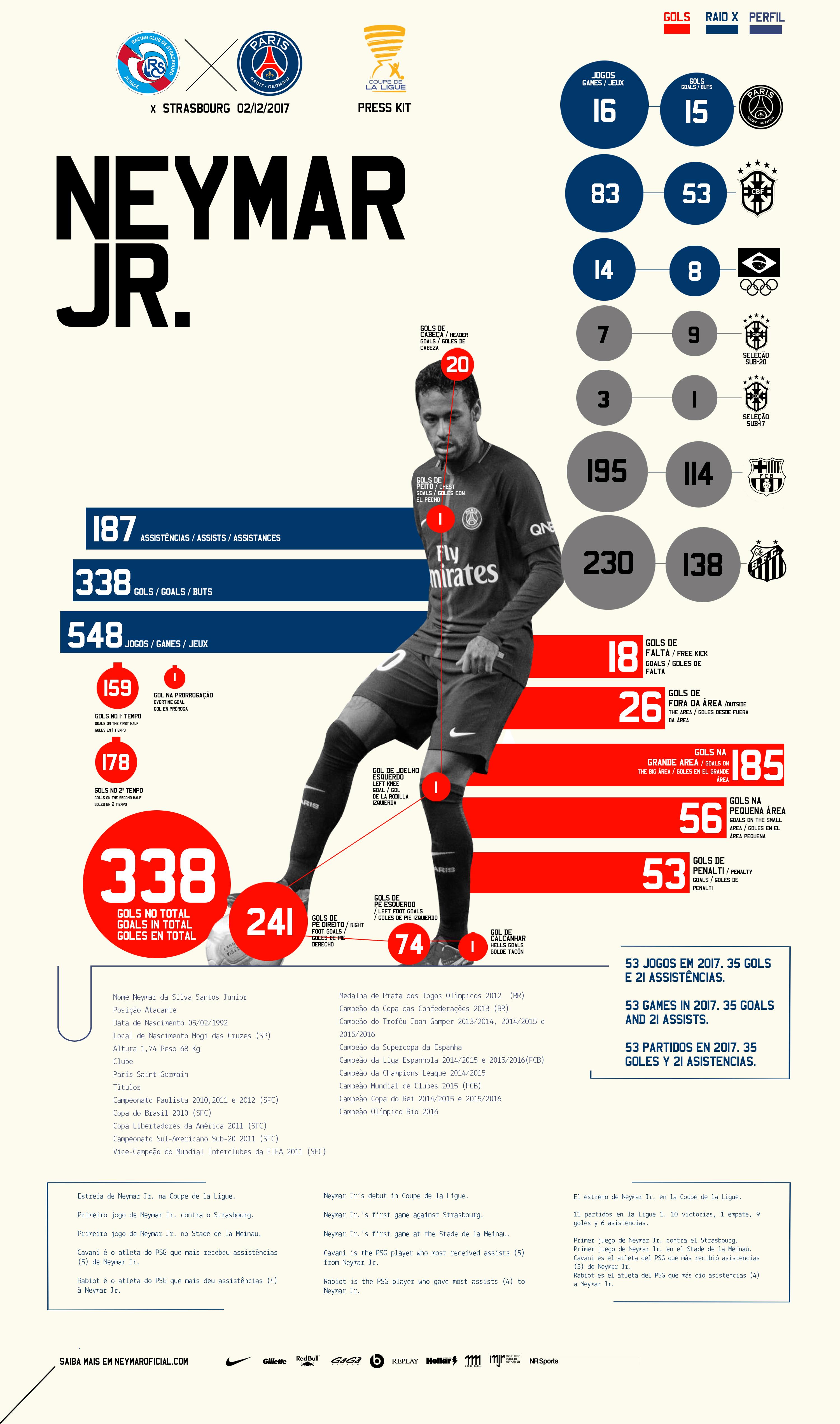 a06dc8fb85 Neymar Jr.