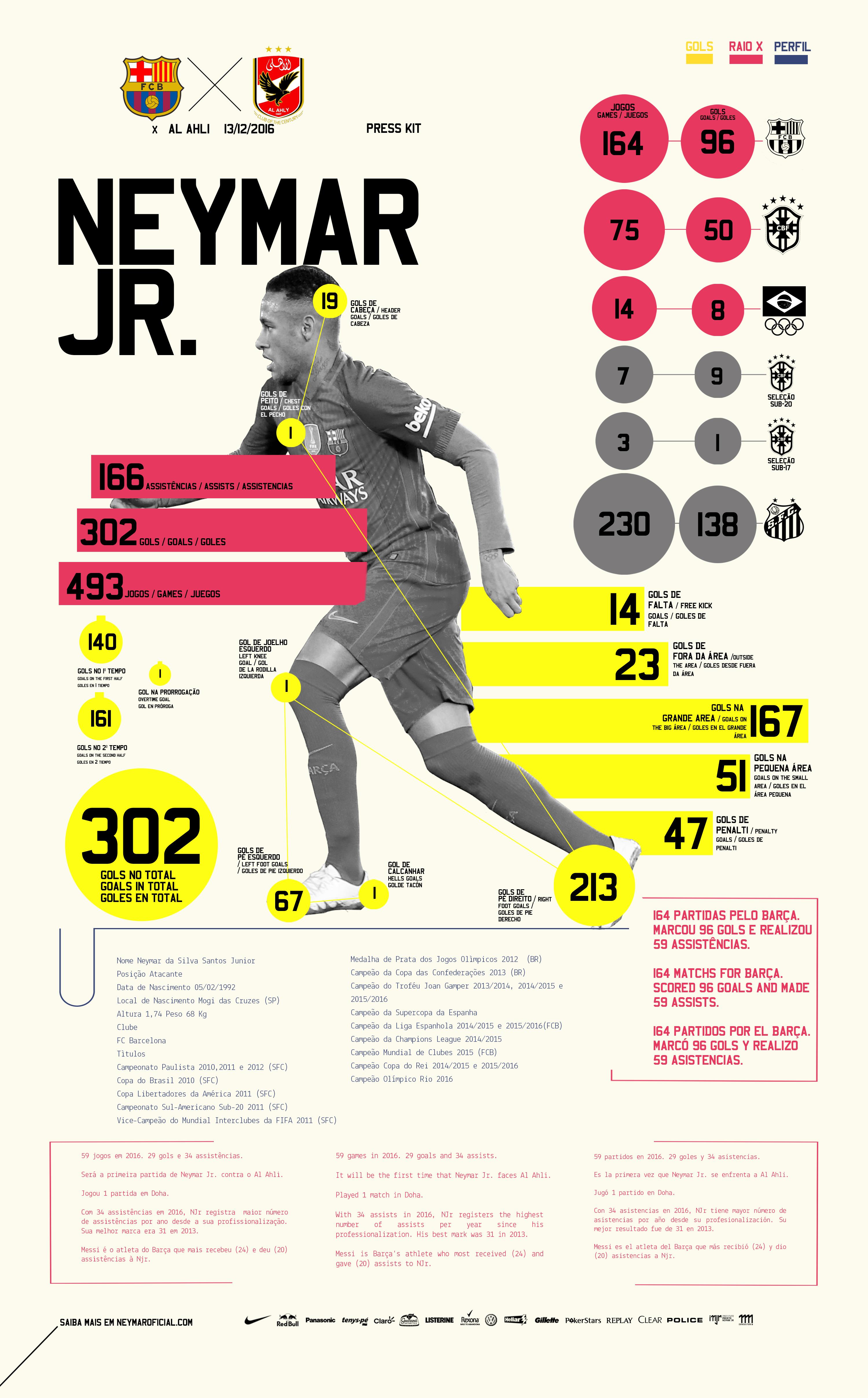 Press Kit - Neymar Jr - Al-Ahli x FC Barcelona - Friendly b0ce095622005
