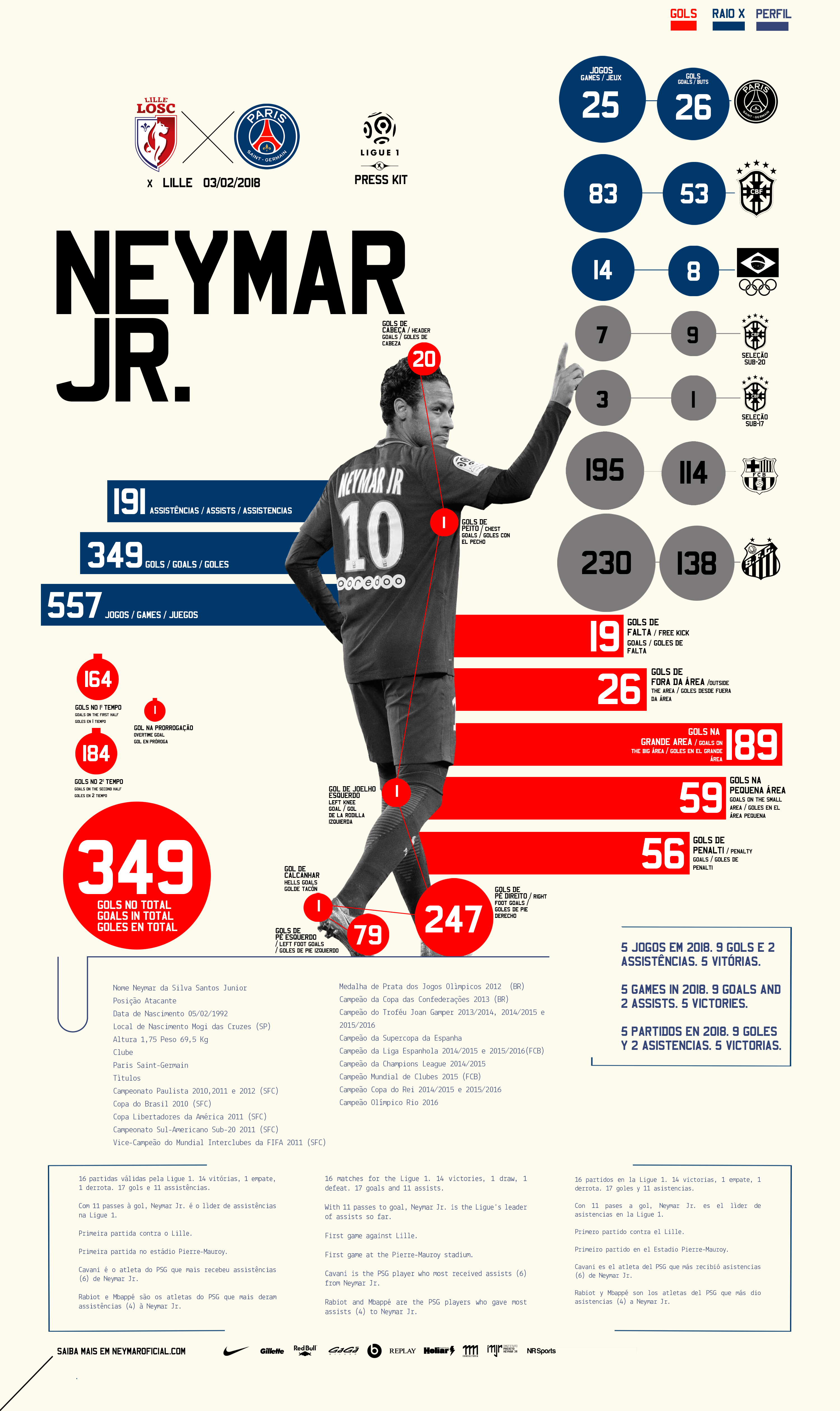 Press Kit - Neymar Jr. - Lille x PSG - Ligue 1 - c30675a7f1