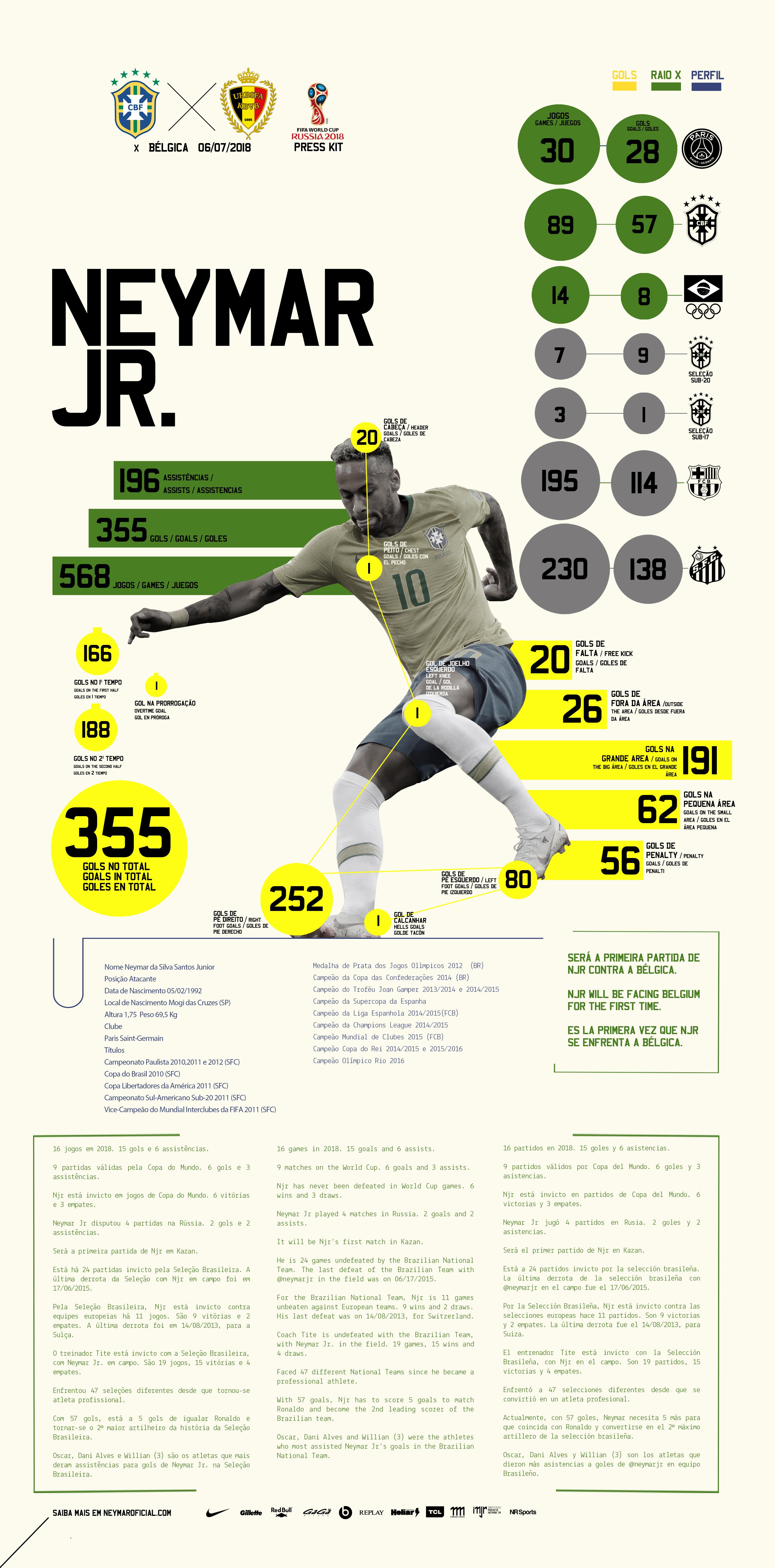Neymar Jr. d60ab160700c0
