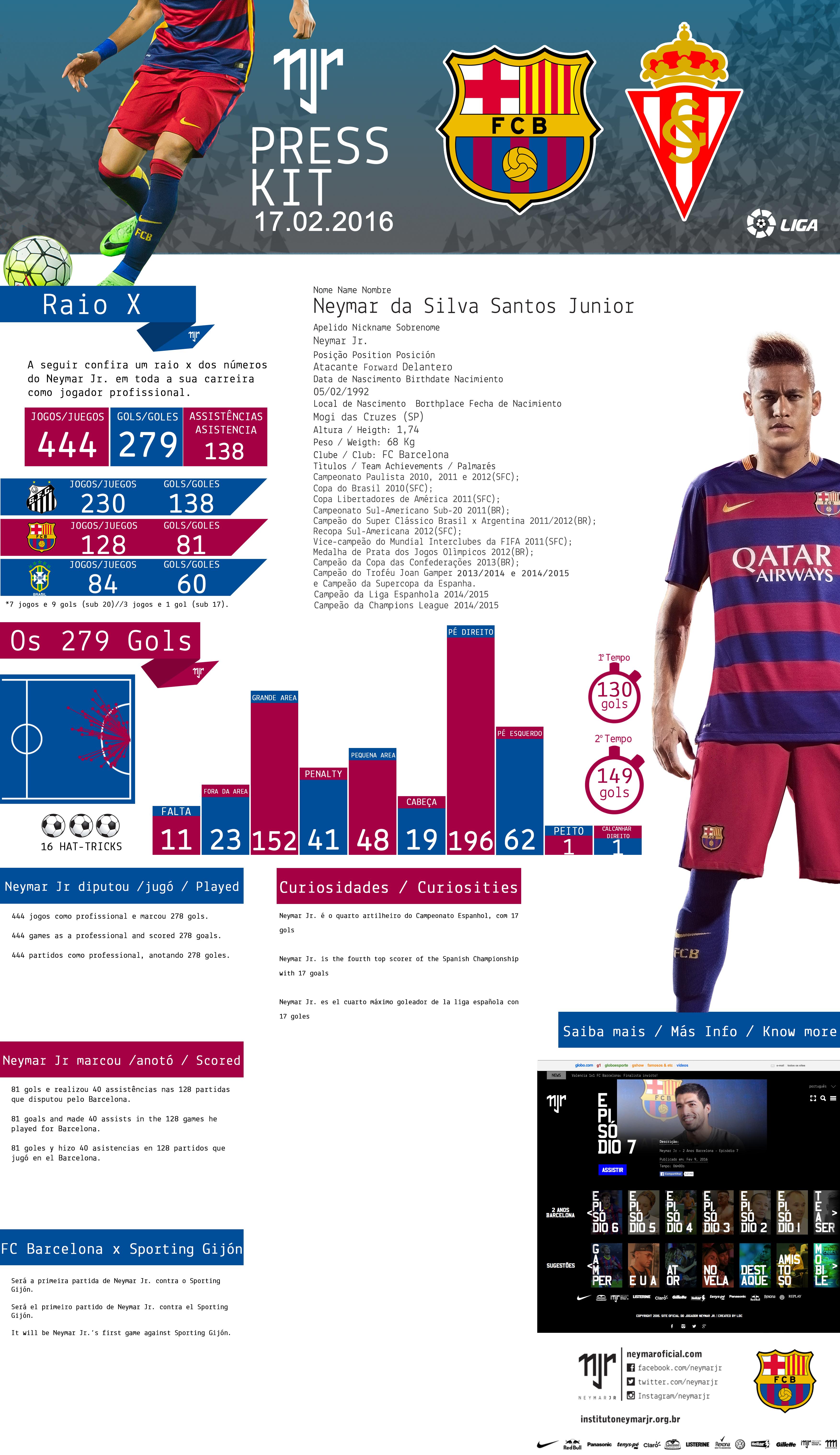 Press Kit - Neymar Jr - Sporting de Gijón x FC Barcelona - La Liga fdd48ca365a80