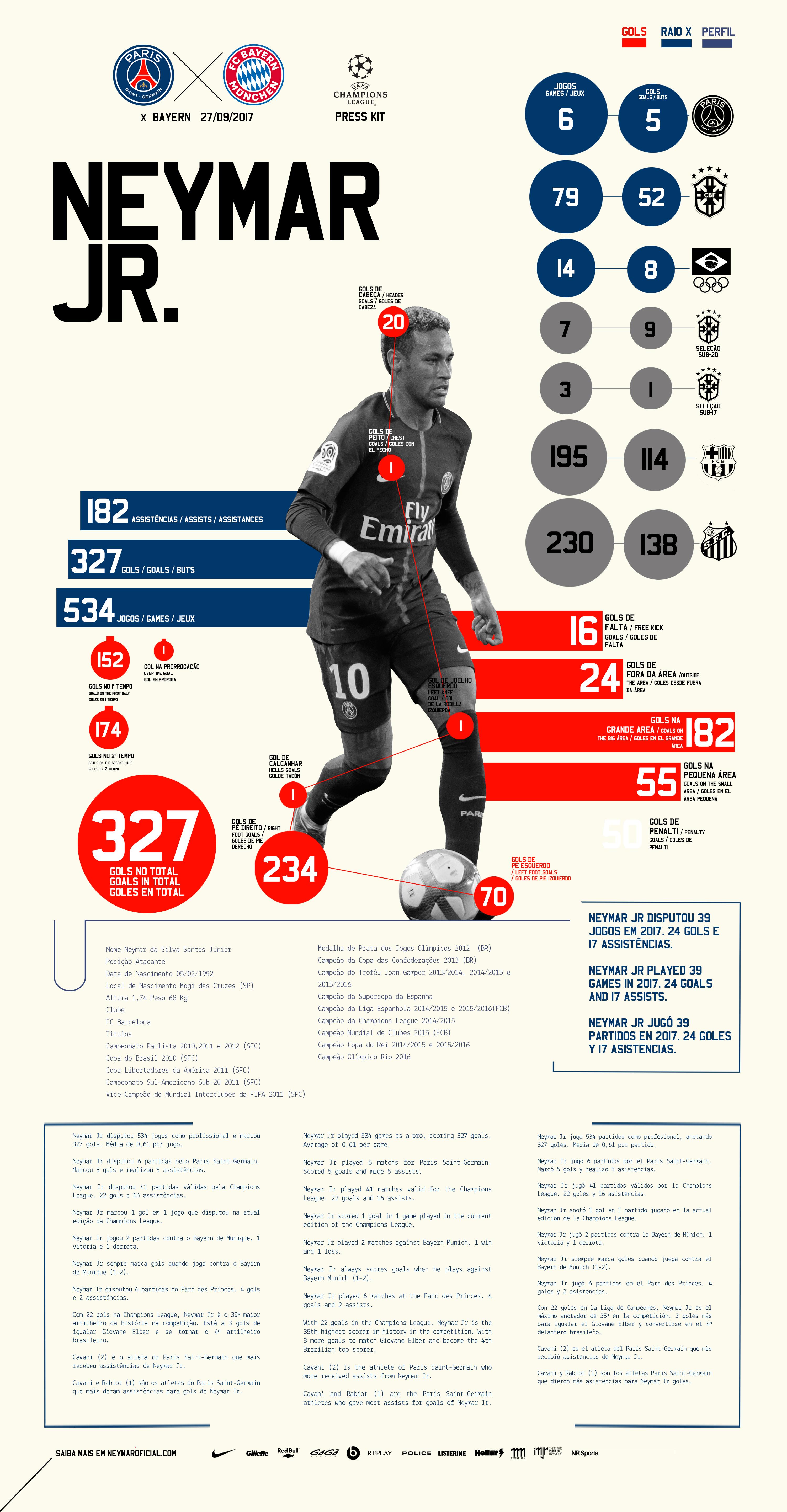 Press Kit - Neymar Jr - Paris Saint-Germain x Bayern Munich - Champions  League 17 18 d1529a2d3b208