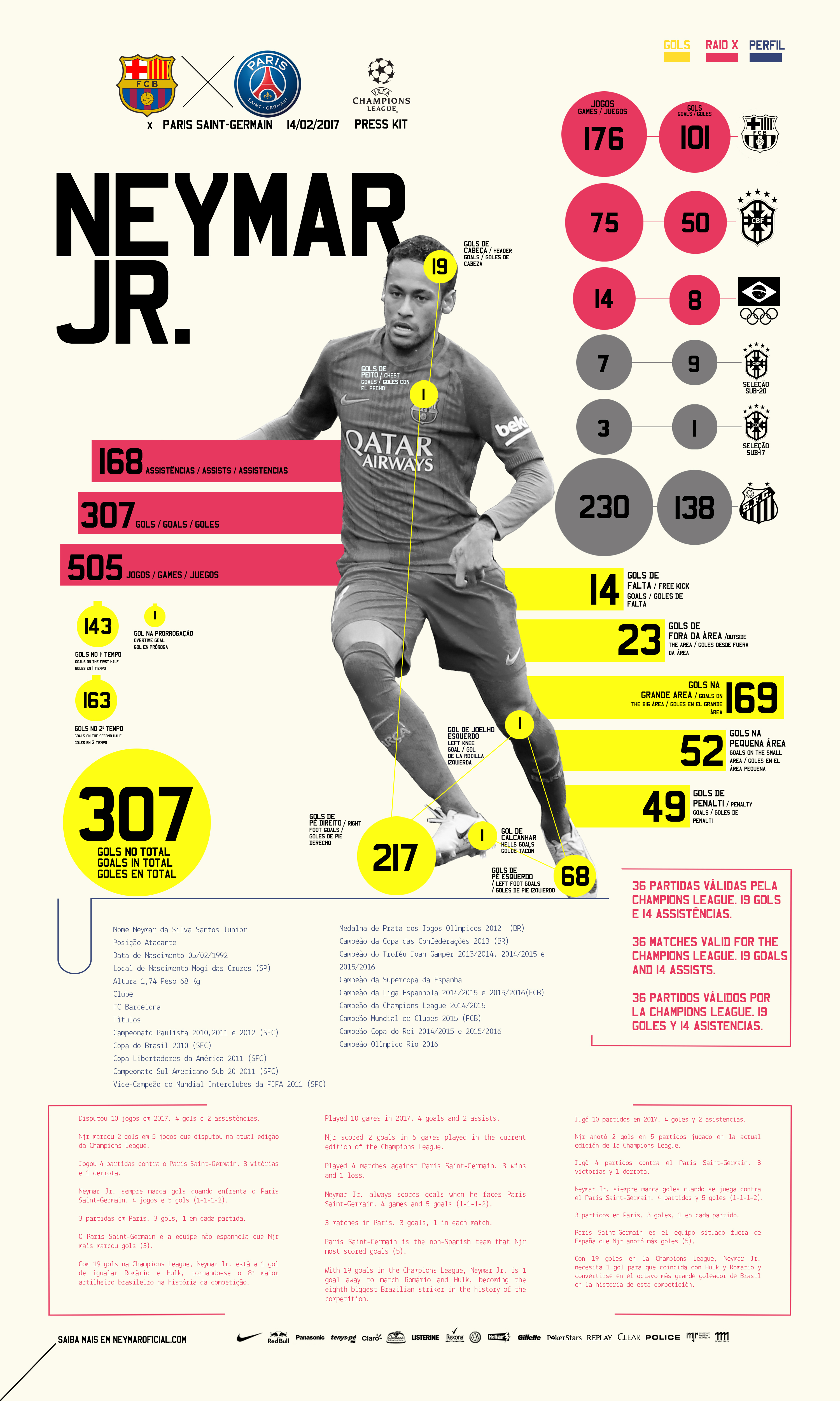 Press Kit - Neymar Jr - Paris Saint-Germain x Barcelona - Champions League  16 17 ef8ef8f8df92a