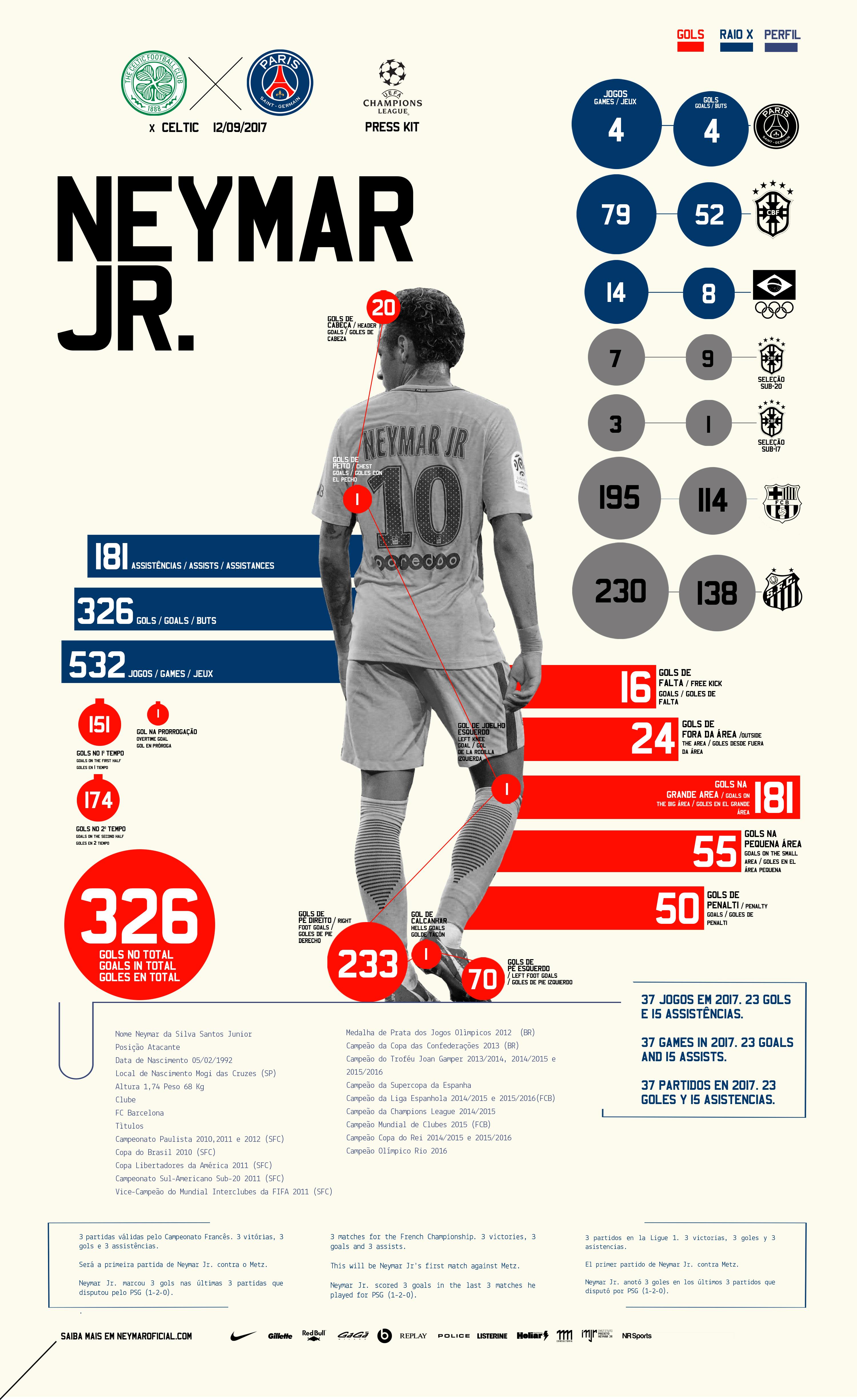 47c4bae80ab Neymar Jr.