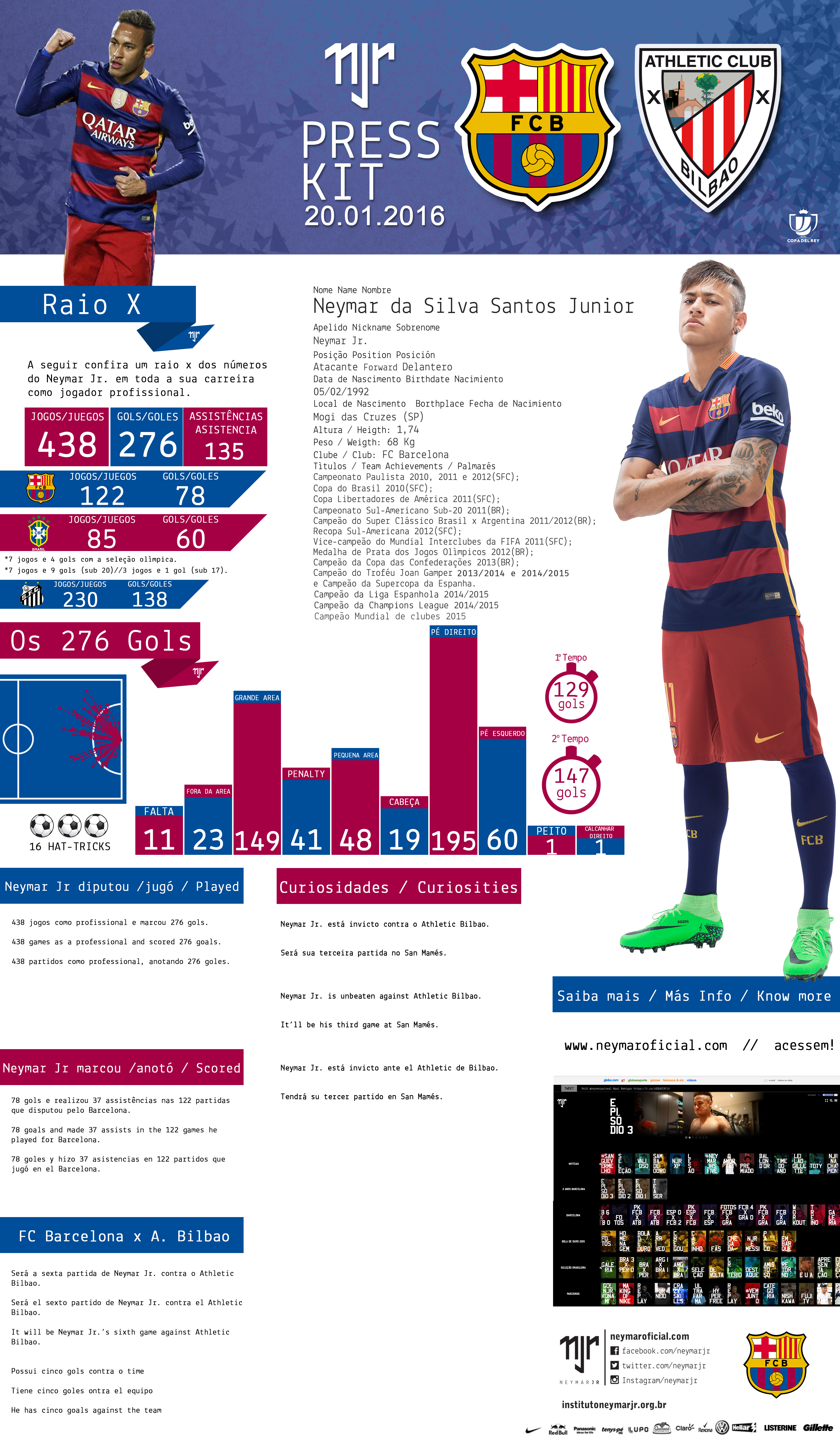 8ee3466de4 Press Kit - Neymar Jr - Atlético de Bilbao x FC Barcelona - Copa do Rei