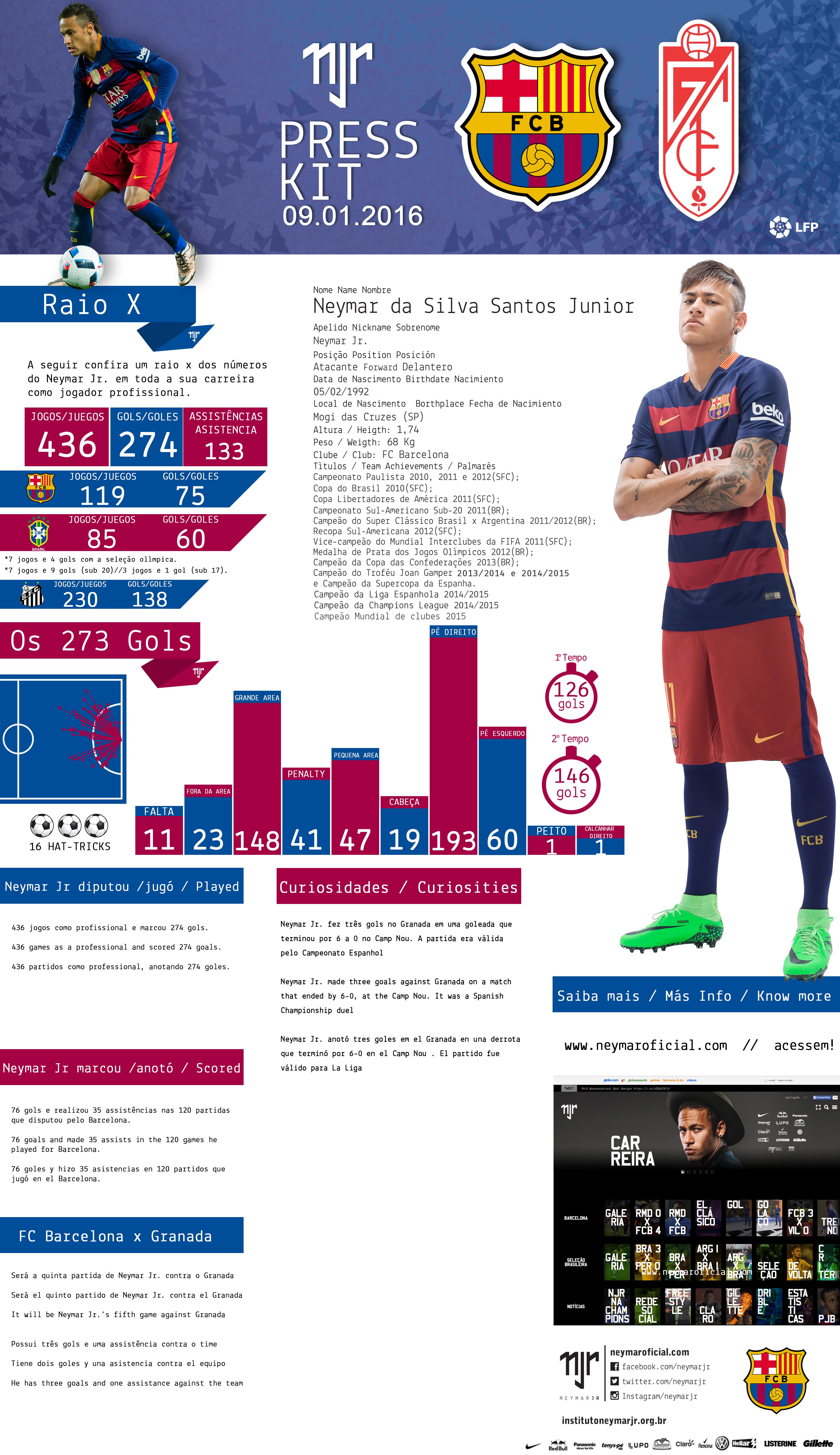 Press Kit - Neymar Jr - FC Barcelona x Granada - La Liga cc033a27db735