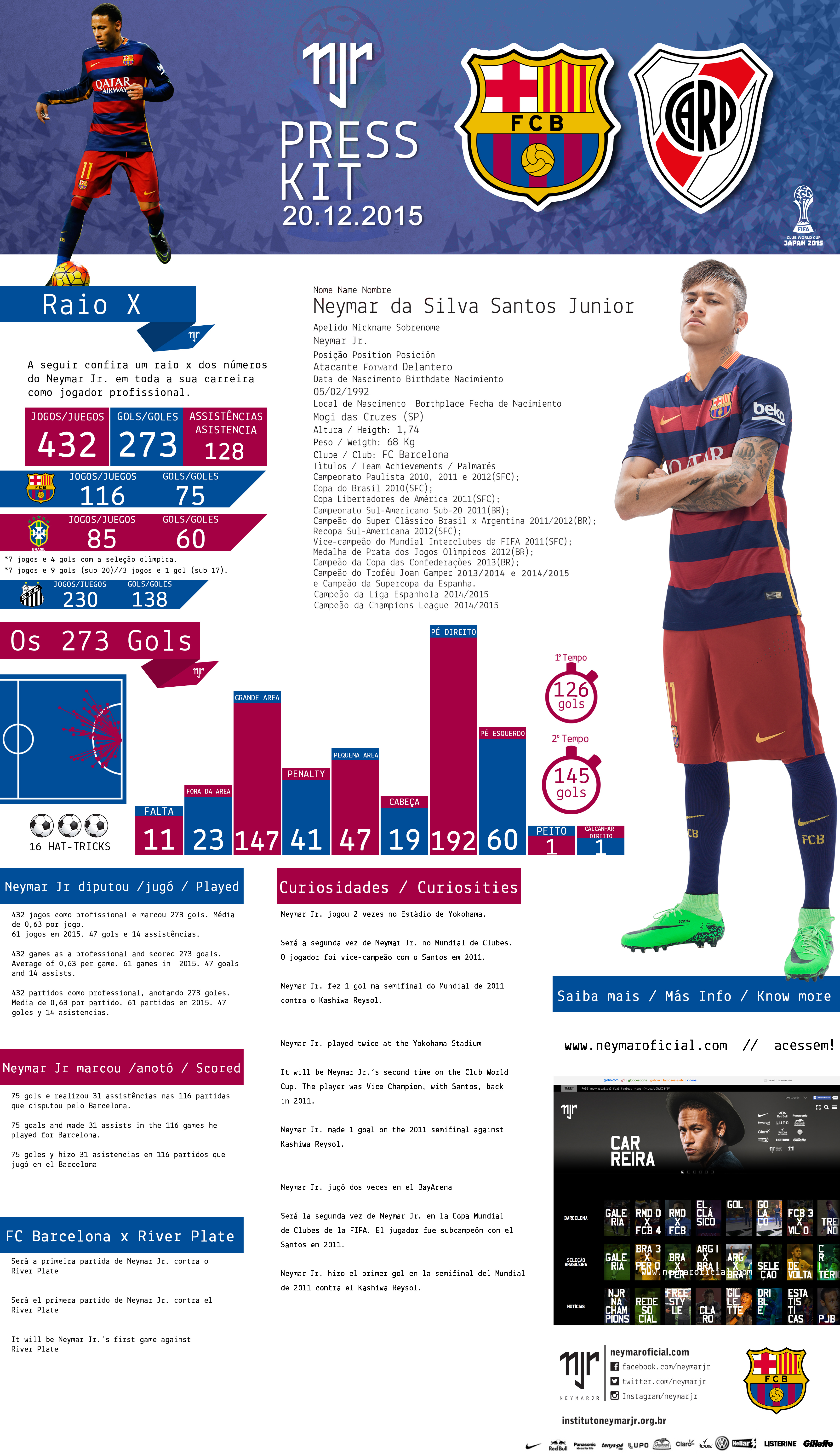 Press Kit - Neymar Jr - FC Barcelona x River Plate - Club World Cup 6a0cc5f57e8f3