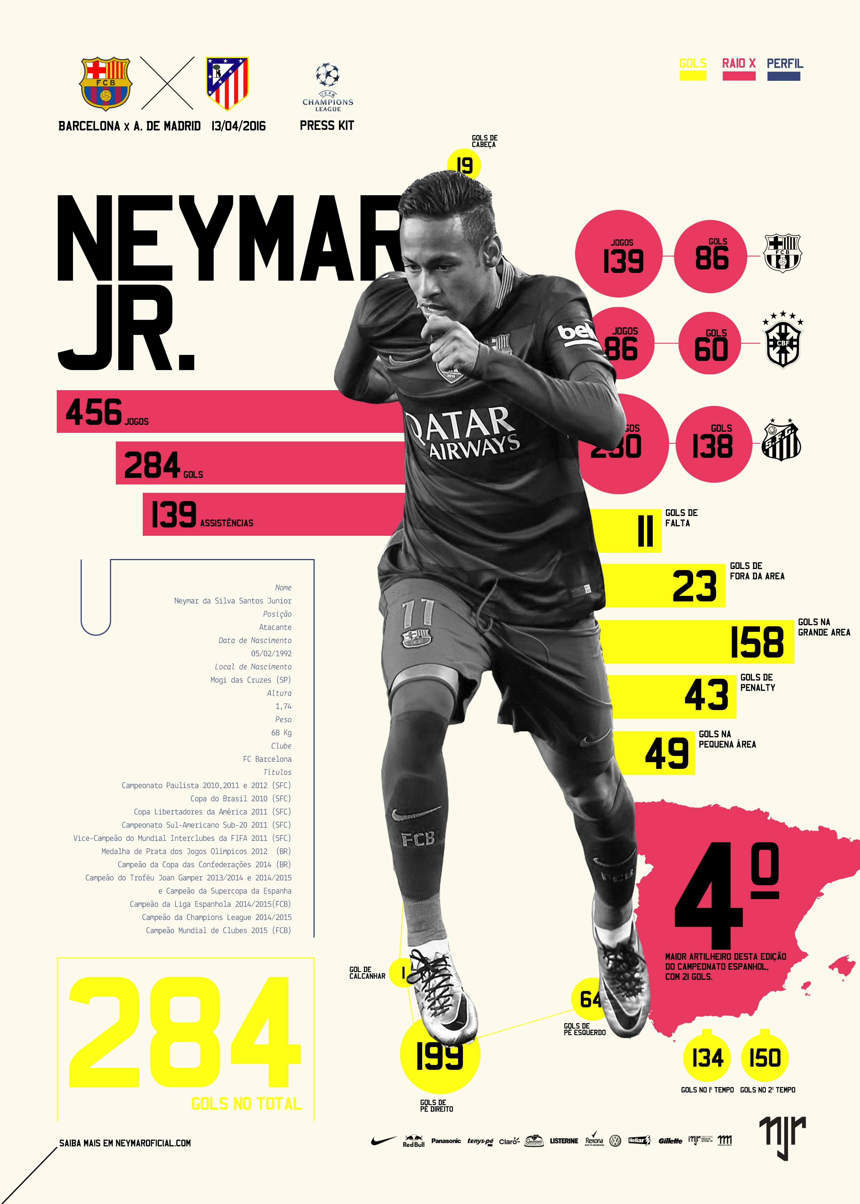 Clique aqui e conheça a linha Barcelona-Brasil da Loja Oficial do Neymar Jr 867c1ec9b39e2