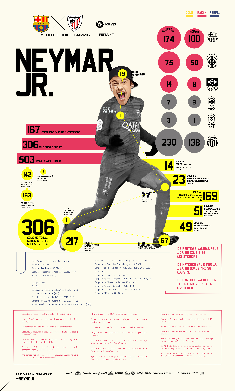 Press Kit - Neymar Jr - FC Barcelona x Athletic Club - La Liga 16 17 655378db3a7