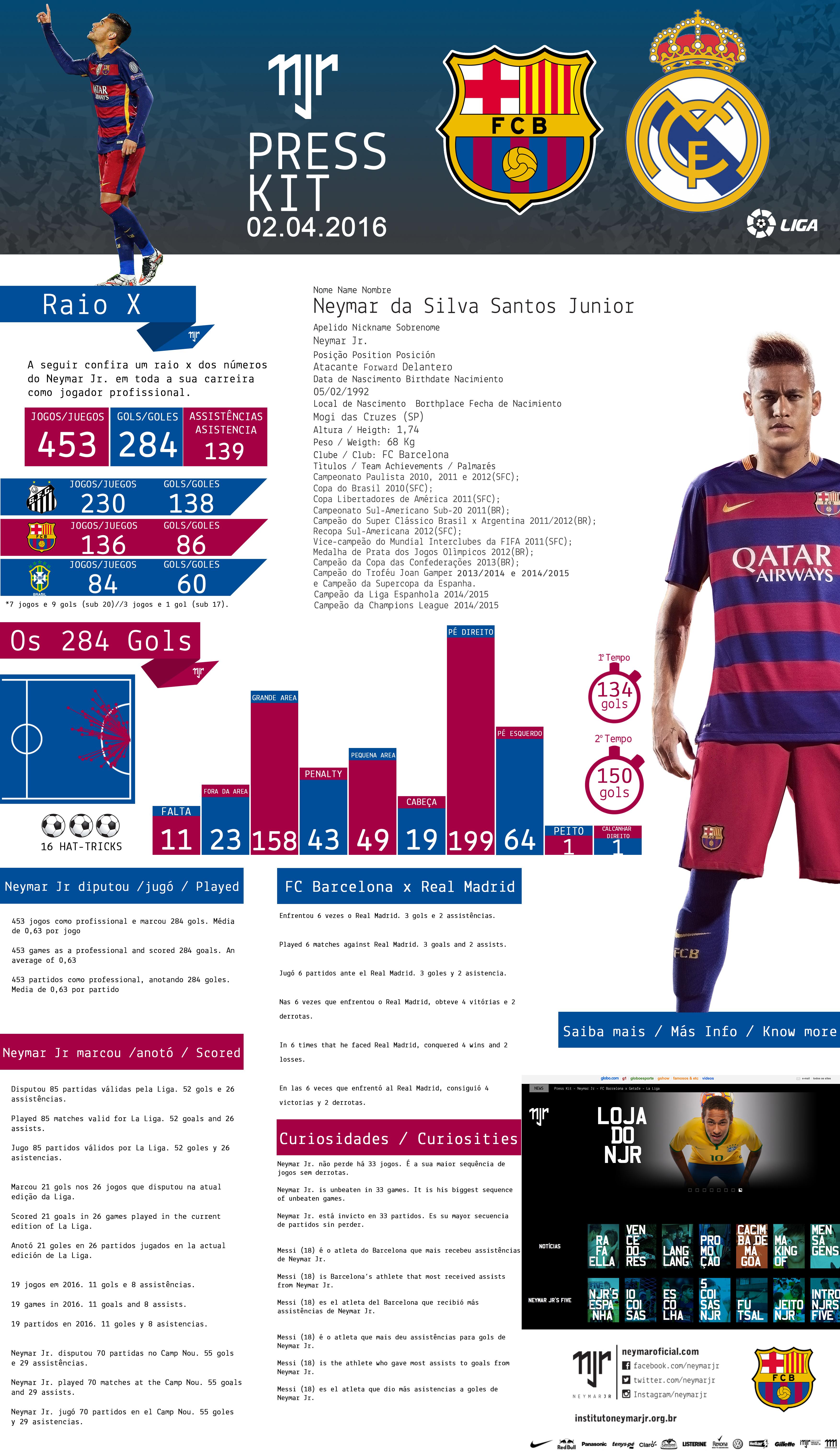 a07f7f2431cd9 Neymar Jr.