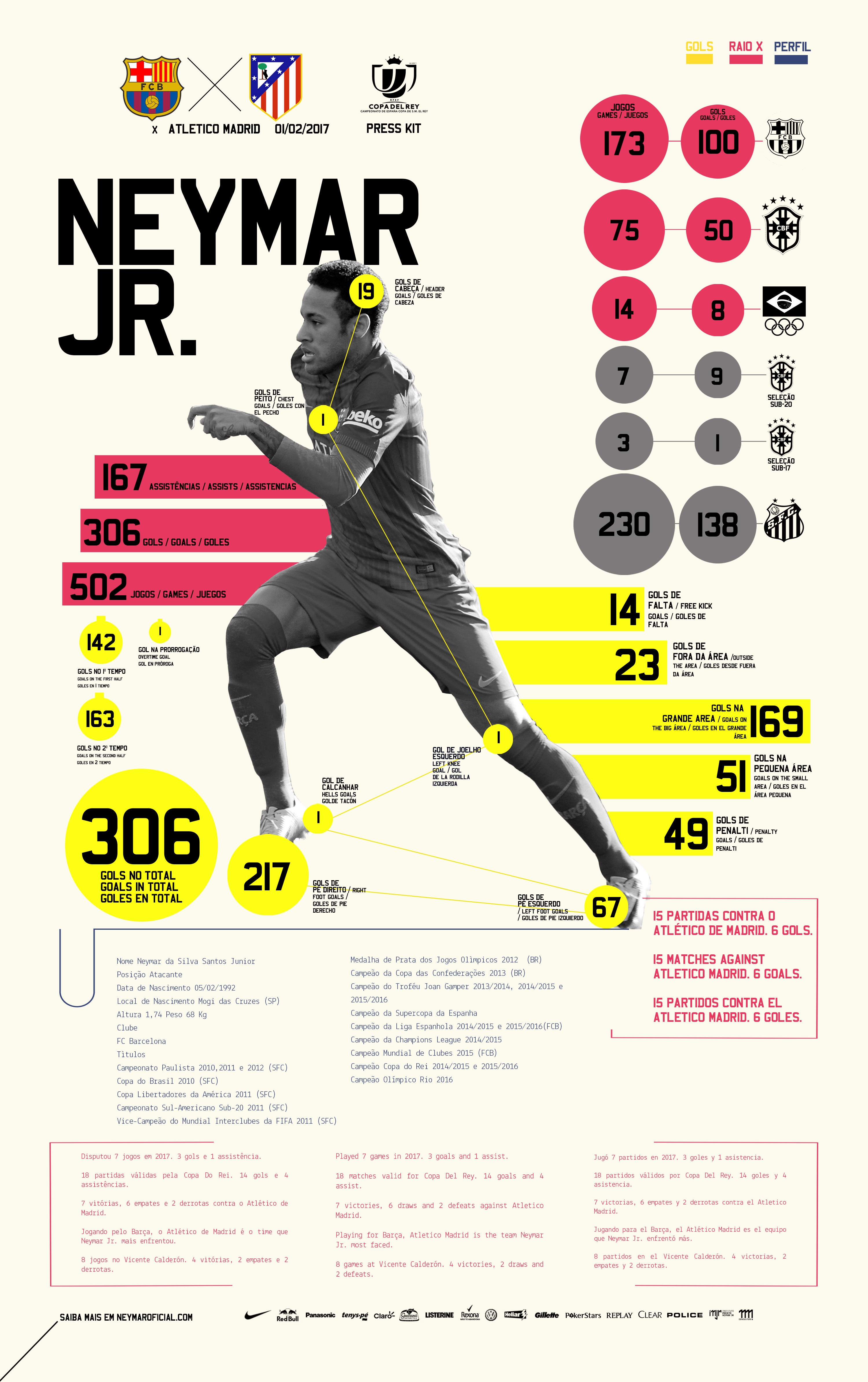 Press Kit - Neymar Jr - Atlético de Madrid x FC Barcelona - Copa do Rei  16 17 d24c744357010