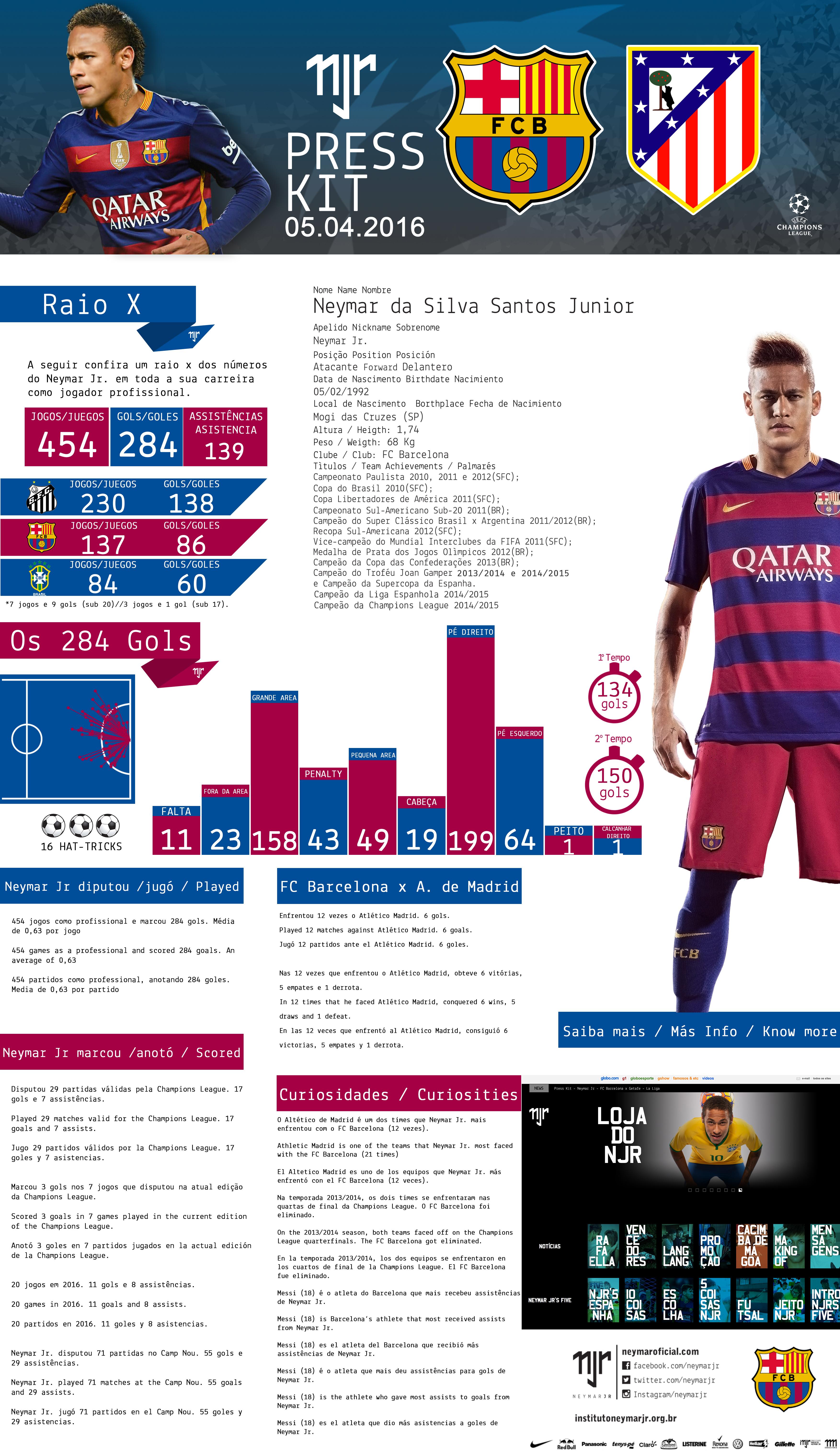 5822fd592078d Clique aqui e conheça a linha  BarcelonaBrasil na Loja Oficial do Neymar Jr