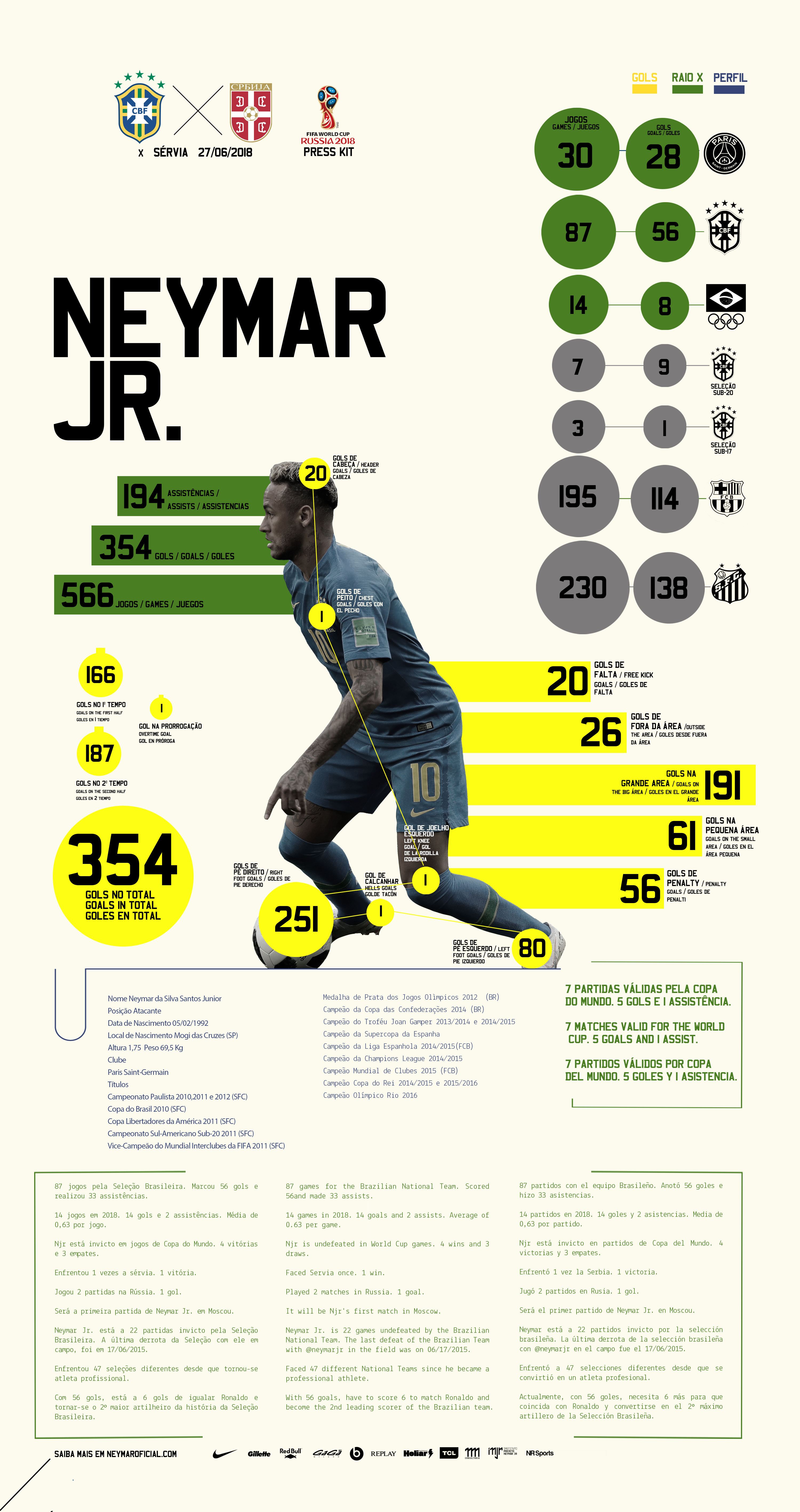 79c75246a5 Neymar Jr.