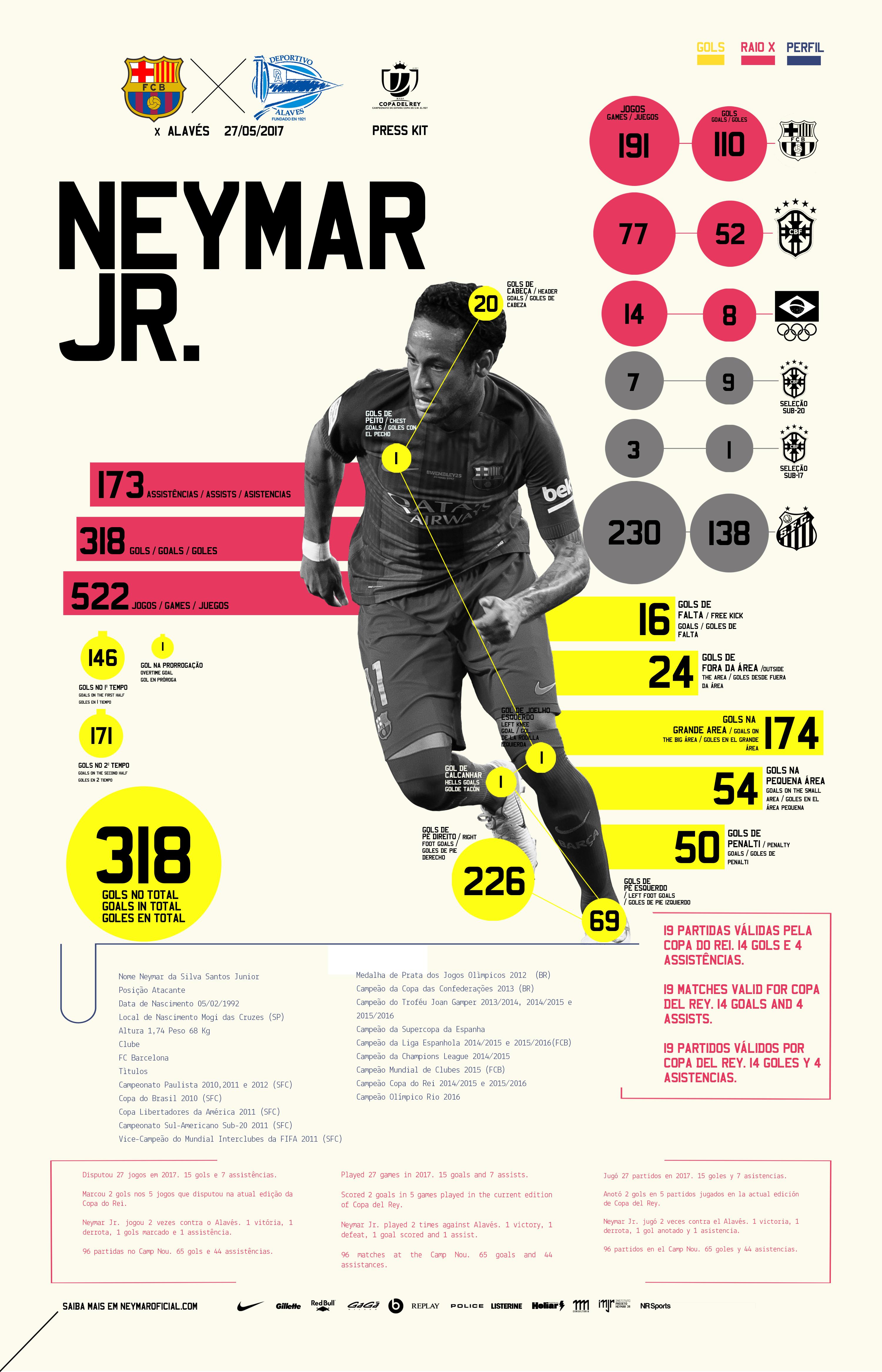 ba68407df4 Press Kit - Neymar Jr - FC Barcelona x Alavés - Copa do Rei 16 17