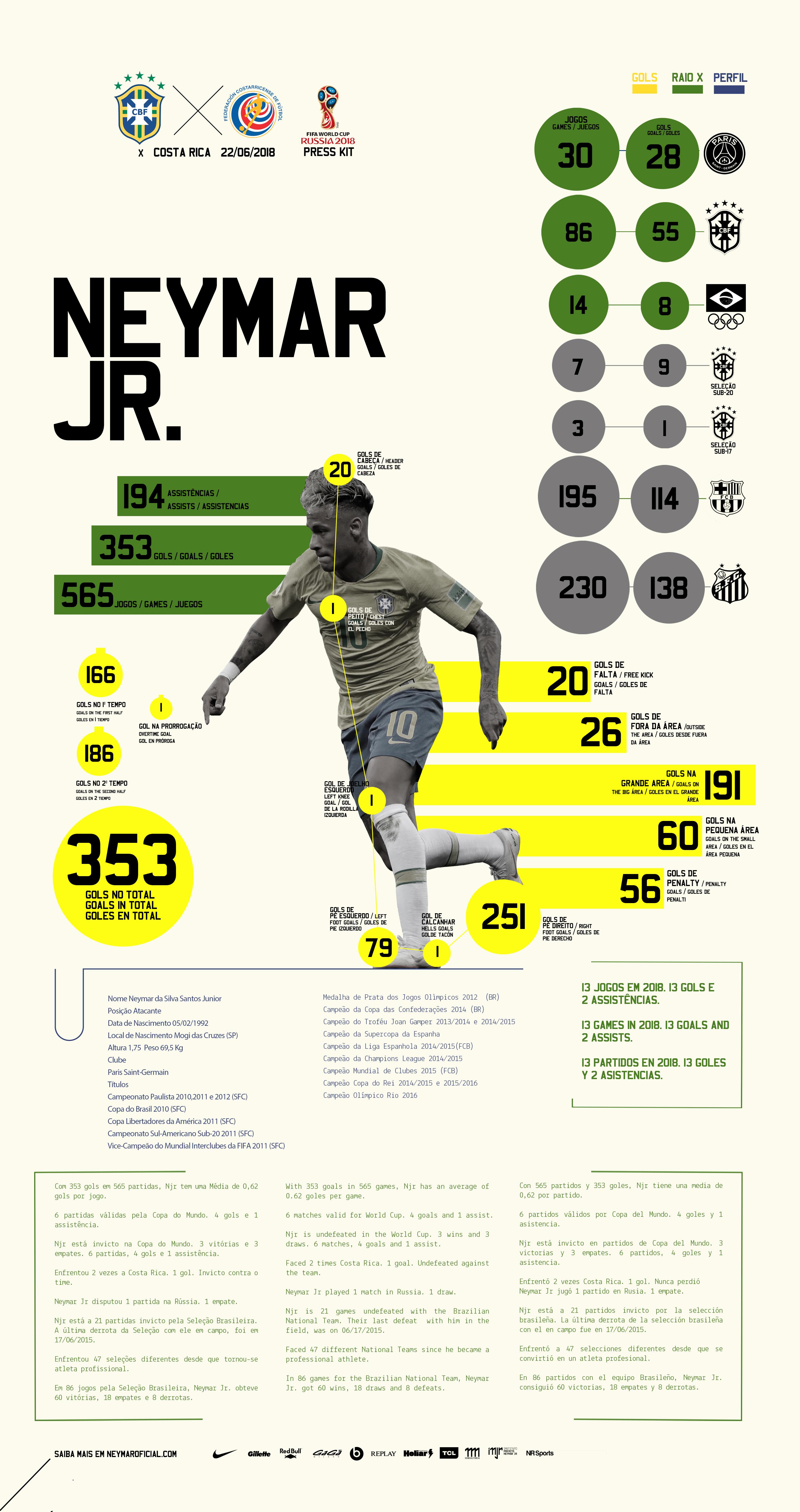 Neymar Jr. 21d37a0ba25ba