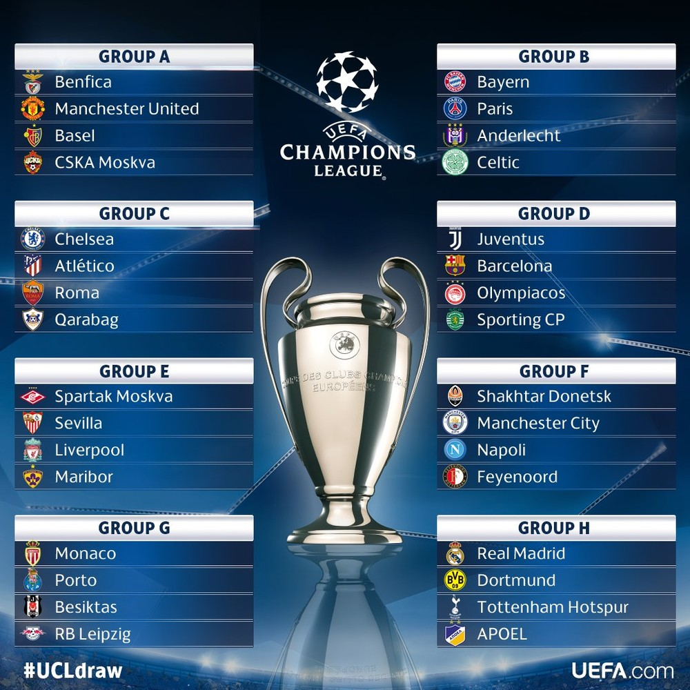 UEFA sorteia grupos da Champions League 401801e4e21d9