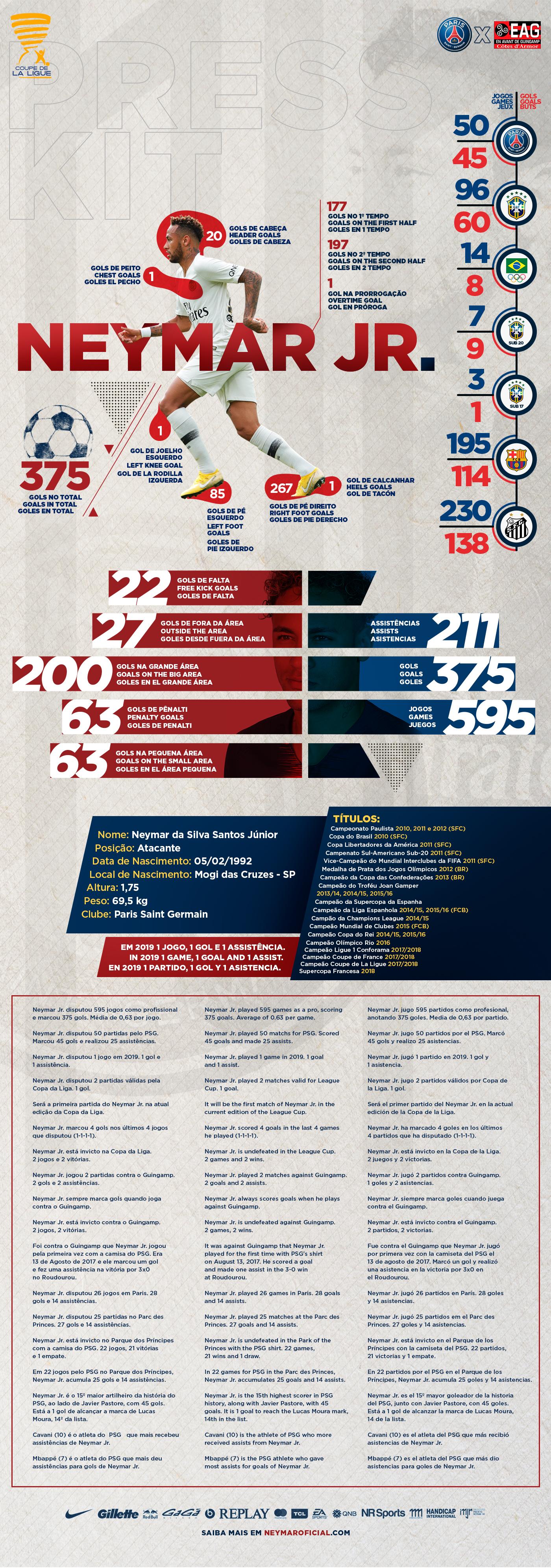 Press Kit - PSG x Guingamp - Coupe de La Ligue 3574226213