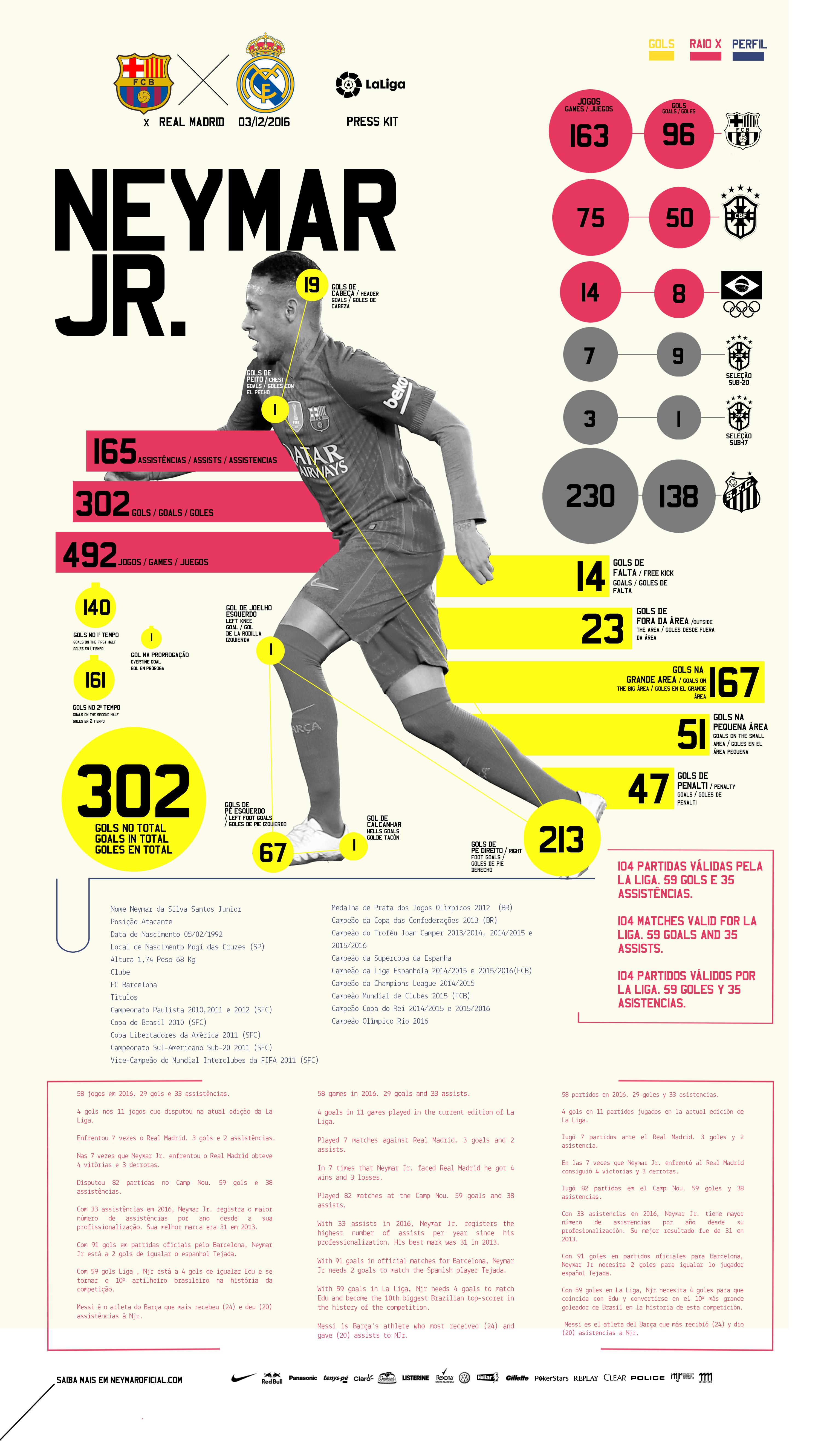 Press Kit - Neymar Jr - FC Barcelona x Real Madrid - La Liga 16 17 b6859e666004b