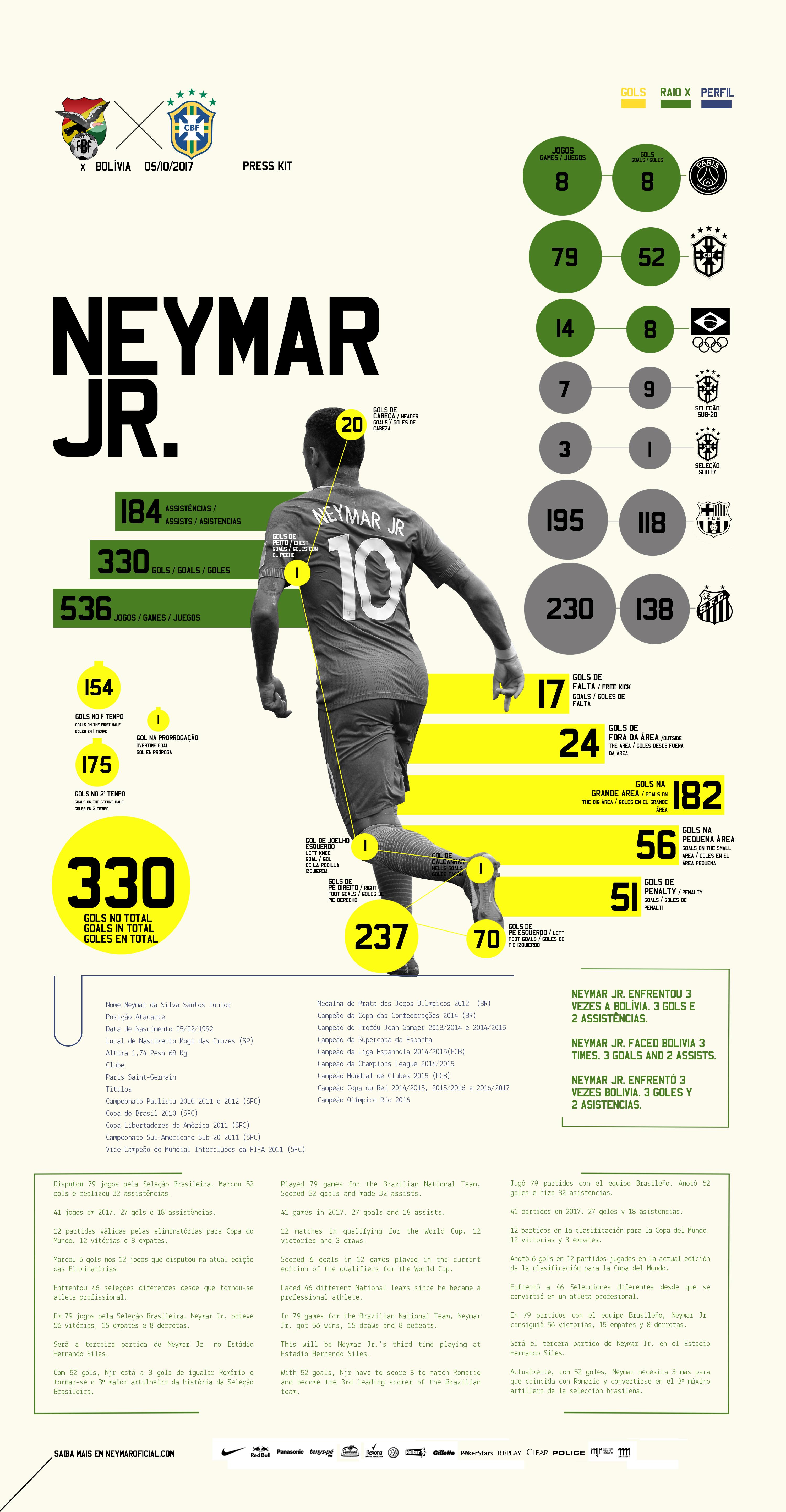 8a7d56340 Neymar Jr.