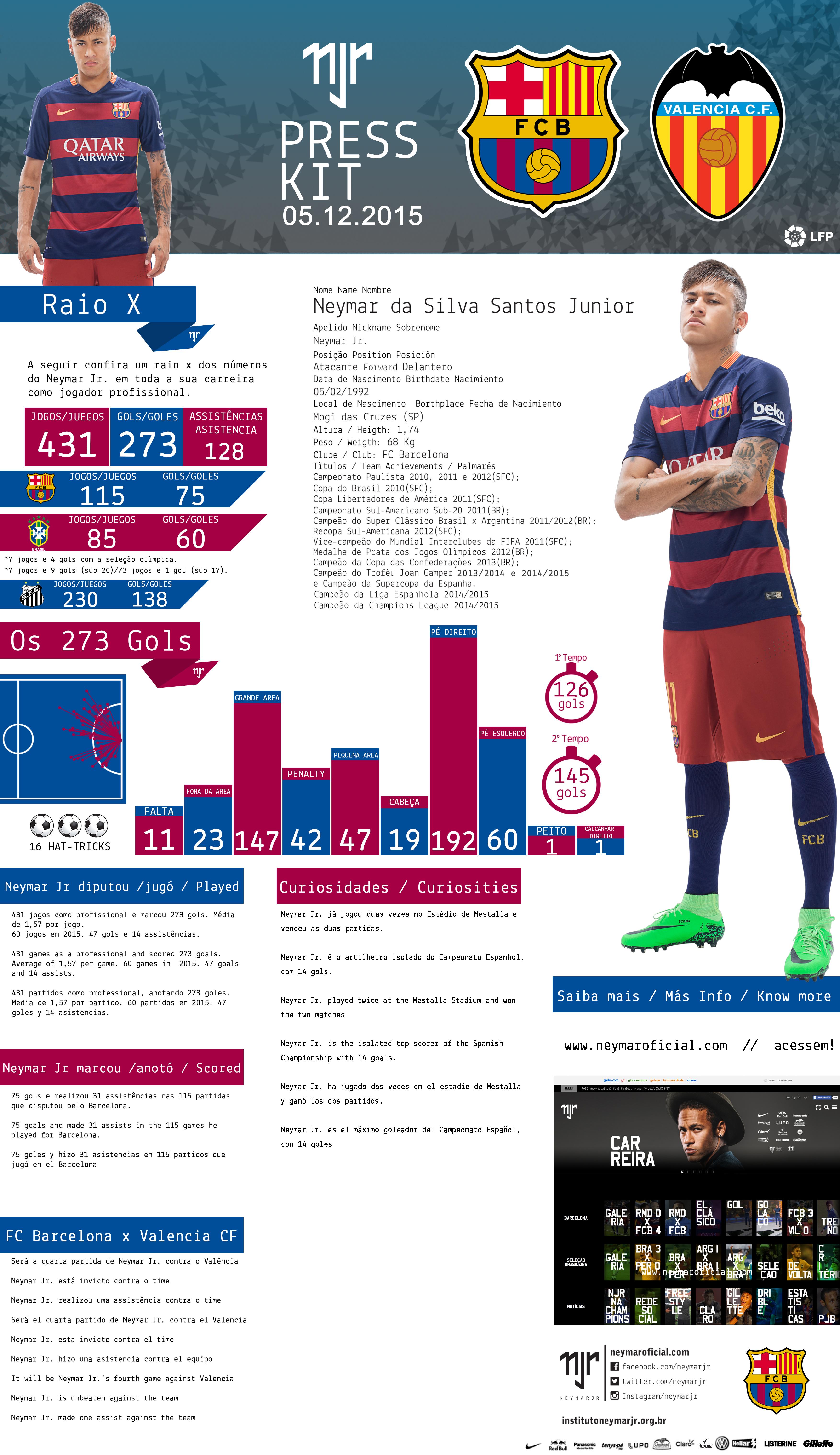 a37350d8d4d56 Neymar Jr.
