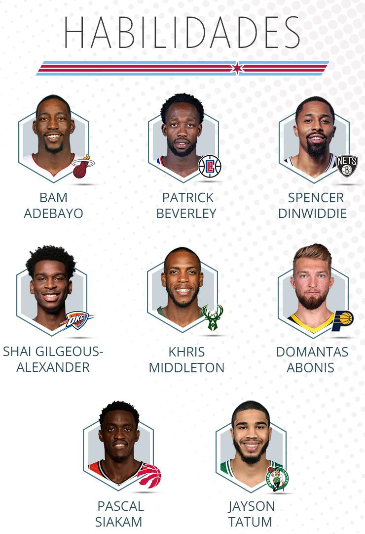 Participantes do Desafio de Habilidades 2020 da NBA - Arte GloboEsporte.com