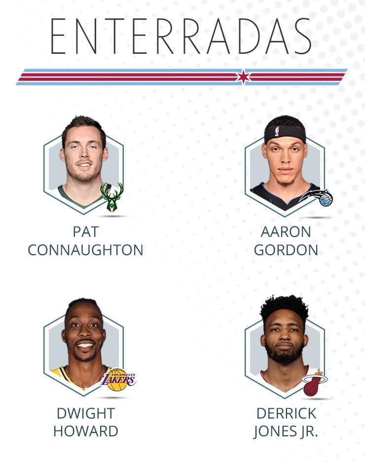 Participantes do Torneio de enterradas 2020 da NBA - Arte GloboEsporte.com