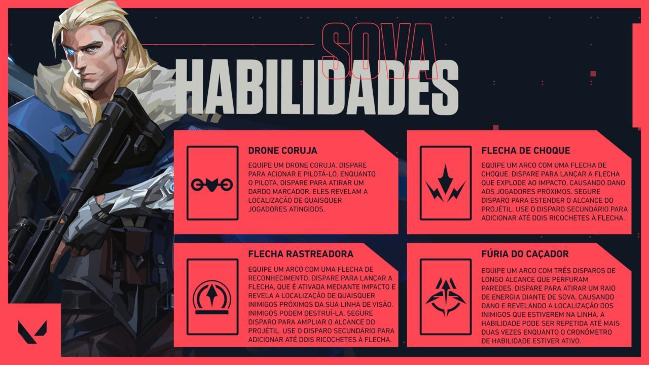 Habilidades do agente Sova - Divulgação/Riot Games
