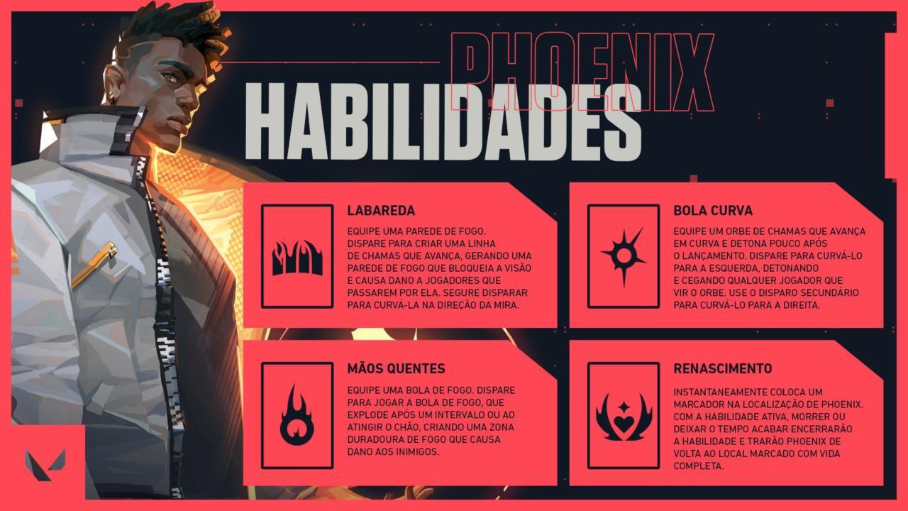 Habilidades do agente Phoenix - Divulgação/Riot Games