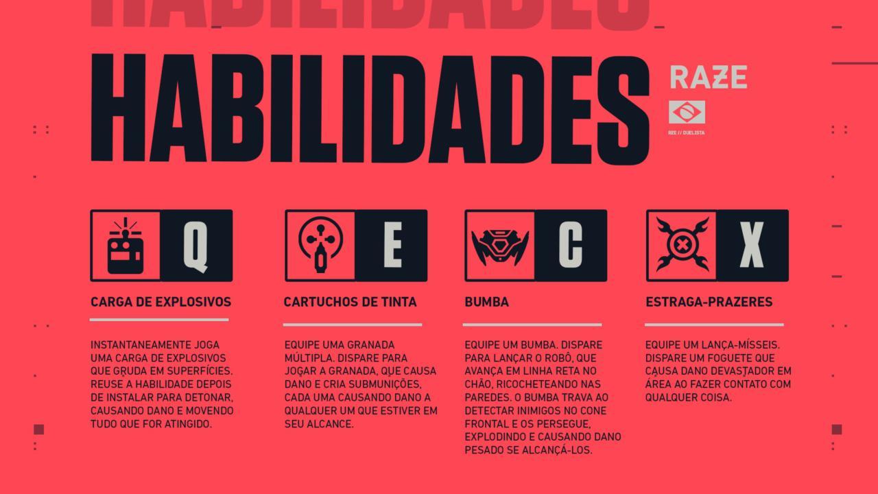 Habilidades da agente Raze - Divulgação/Riot Games
