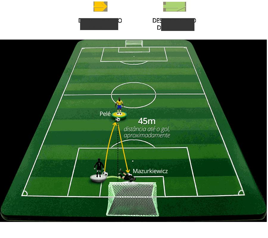 campinho uruguai 1 - infoesporte