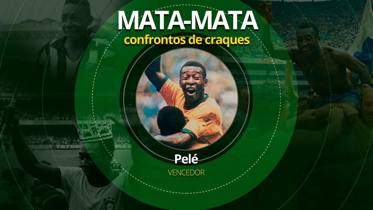 Pelé vence disputa de maior jogador da história do futebol