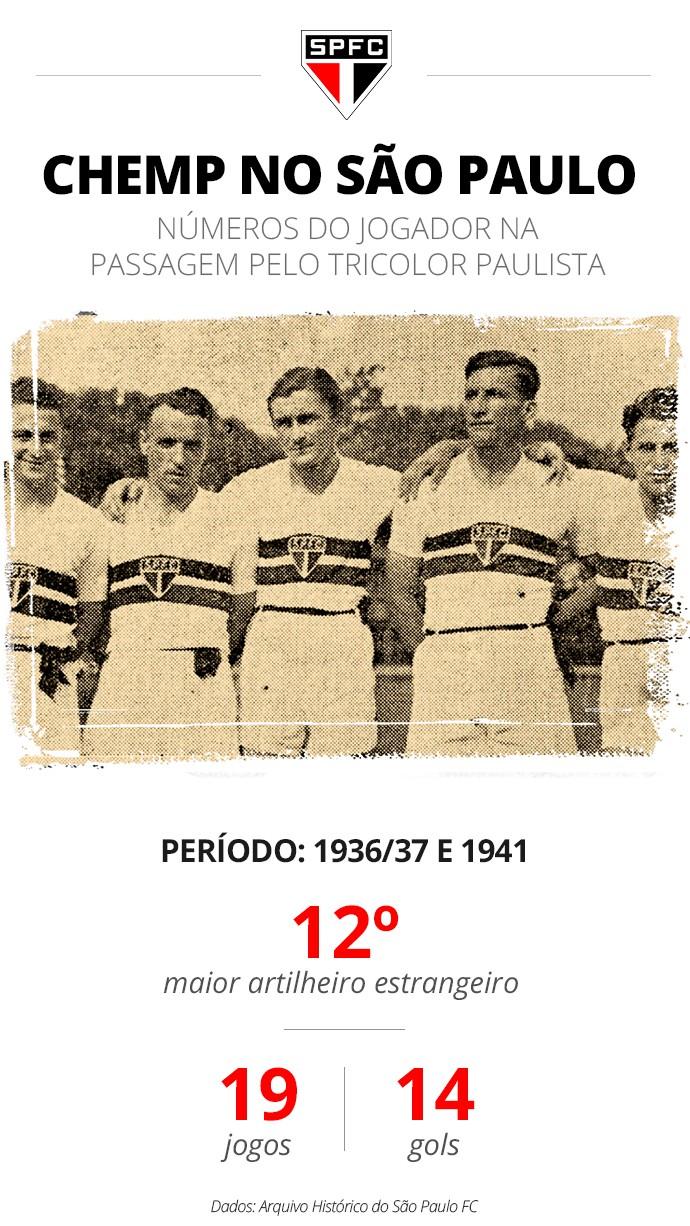 Chemp está ao centro da foto do São Paulo de 1941 - Infoesporte com foto do jornal Sport Ilustrado