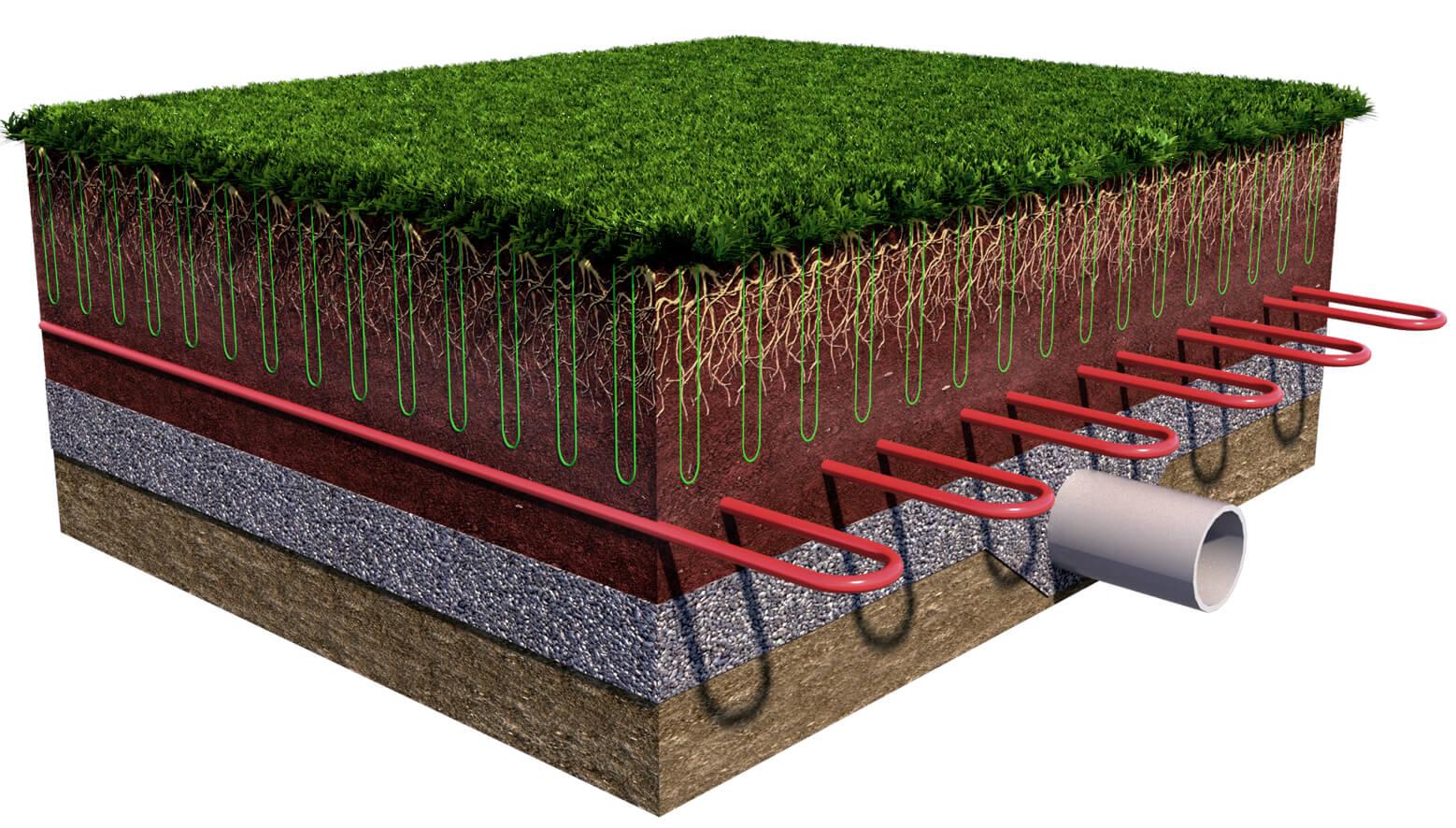 Imagem em camadas da estrutura do gramado