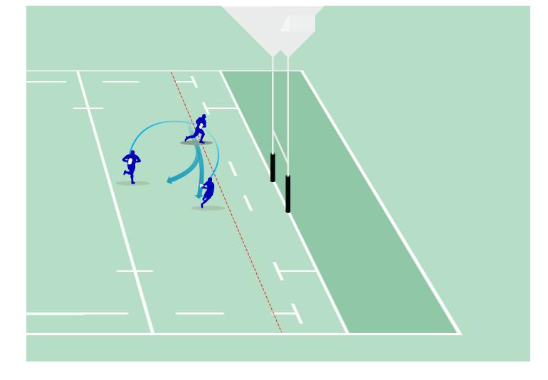 Representação do início do jogo.