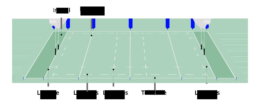 Imagem do campo de rúgbi com as suas diferentes medidas.