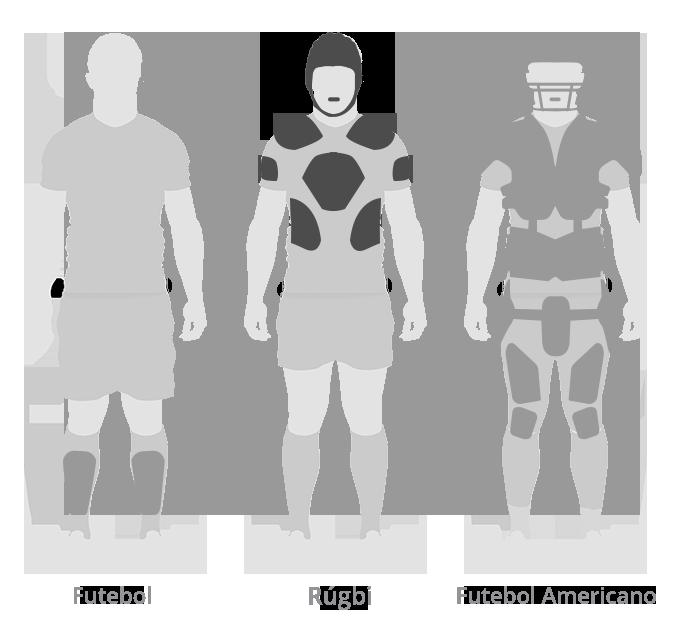 Comparação dos equipamentos do rúgbi com o do futebol e futebol americano.