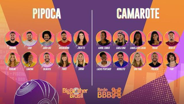 Tiago Leifert comanda os participantes da histórica 21ª edição do reality show da Globo.